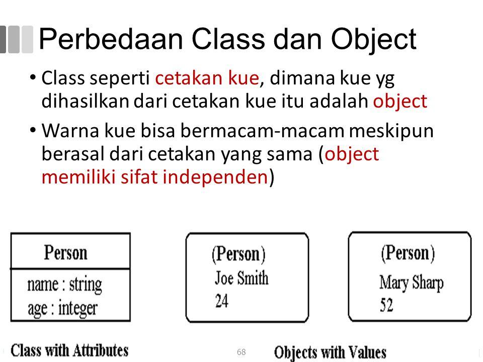 Perbedaan Class dan Object Class seperti cetakan kue, dimana kue yg dihasilkan dari cetakan kue itu adalah object Warna kue bisa bermacam-macam meskipun berasal dari cetakan yang sama (object memiliki sifat independen) 68