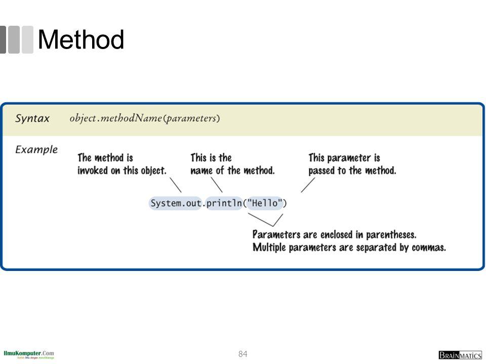 Method 84