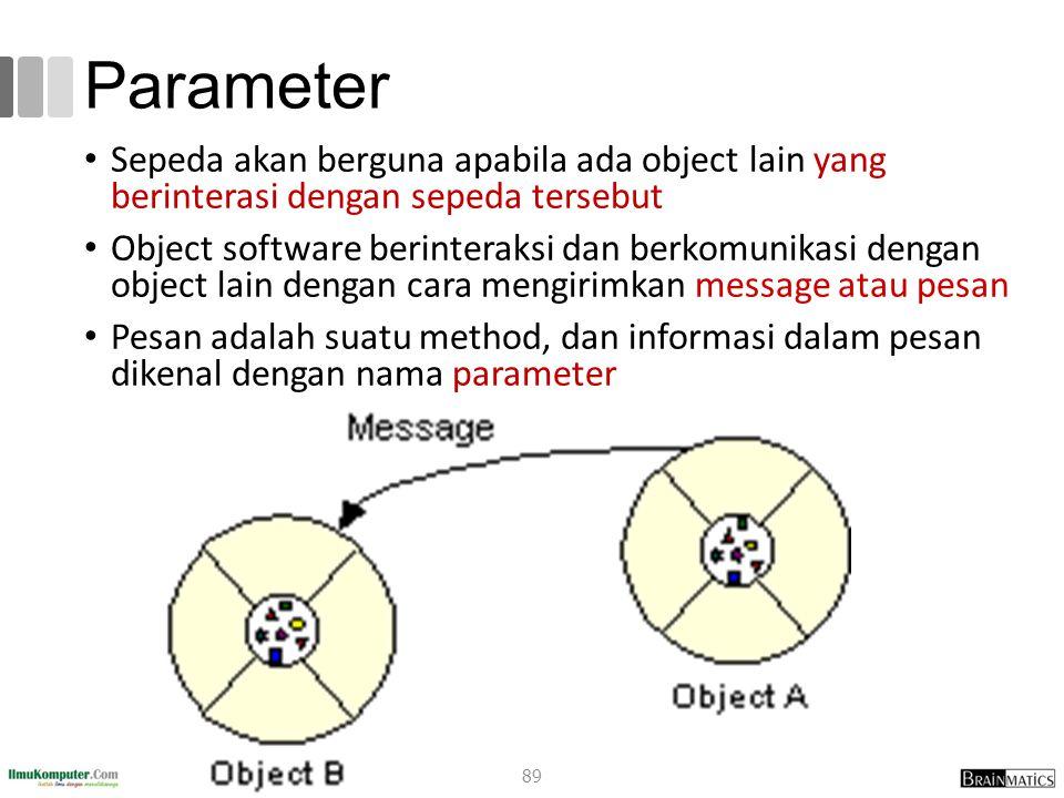 Parameter Sepeda akan berguna apabila ada object lain yang berinterasi dengan sepeda tersebut Object software berinteraksi dan berkomunikasi dengan object lain dengan cara mengirimkan message atau pesan Pesan adalah suatu method, dan informasi dalam pesan dikenal dengan nama parameter 89