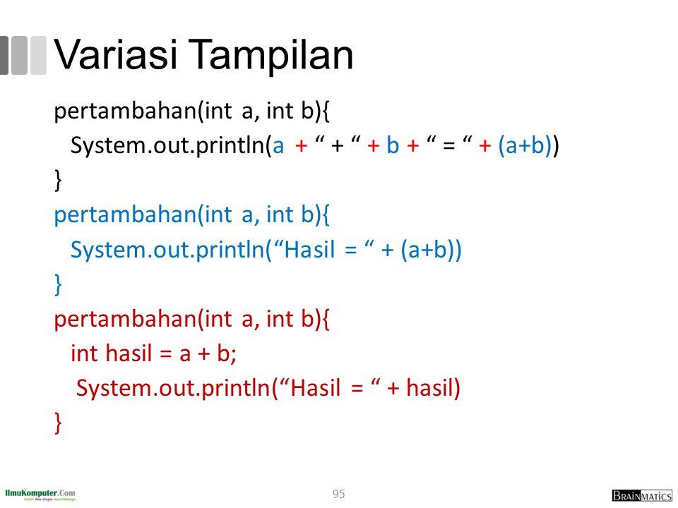 Variasi Tampilan pertambahan(int a, int b){ System.out.println(a + + + b + = + (a+b)) } pertambahan(int a, int b){ System.out.println( Hasil = + (a+b)) } pertambahan(int a, int b){ int hasil = a + b; System.out.println( Hasil = + hasil) } 95