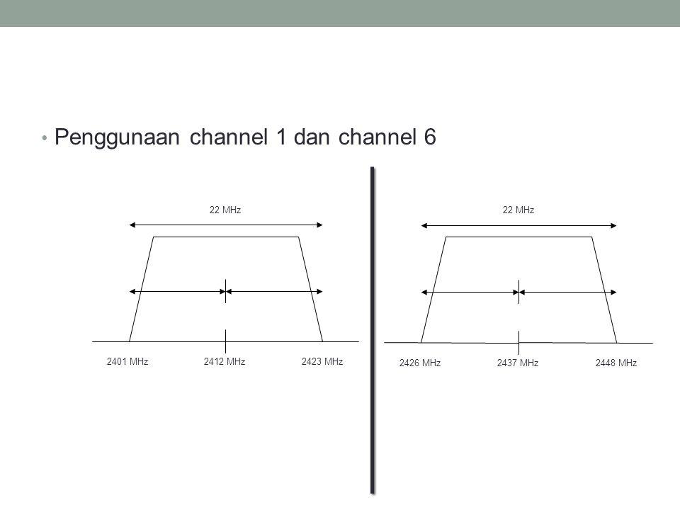 Penggunaan channel 1 dan channel 6 22 MHz 2412 MHz2401 MHz2423 MHz 22 MHz 2437 MHz2426 MHz2448 MHz