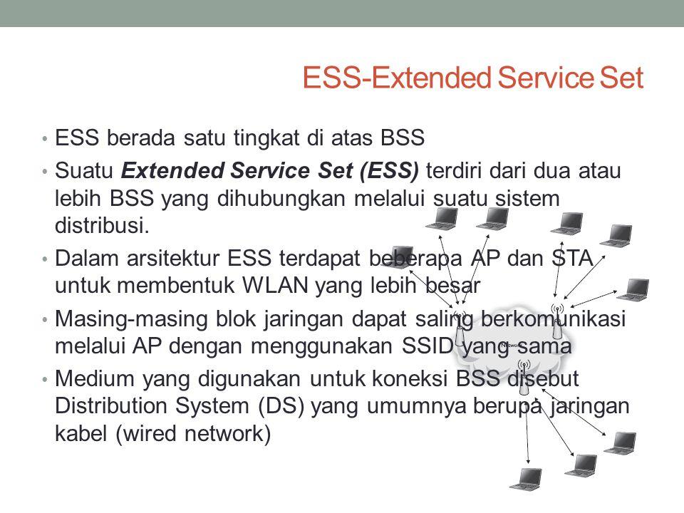 ESS-Extended Service Set ESS berada satu tingkat di atas BSS Suatu Extended Service Set (ESS) terdiri dari dua atau lebih BSS yang dihubungkan melalui