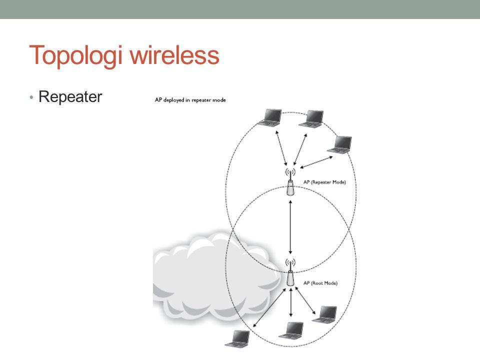 Topologi wireless Repeater