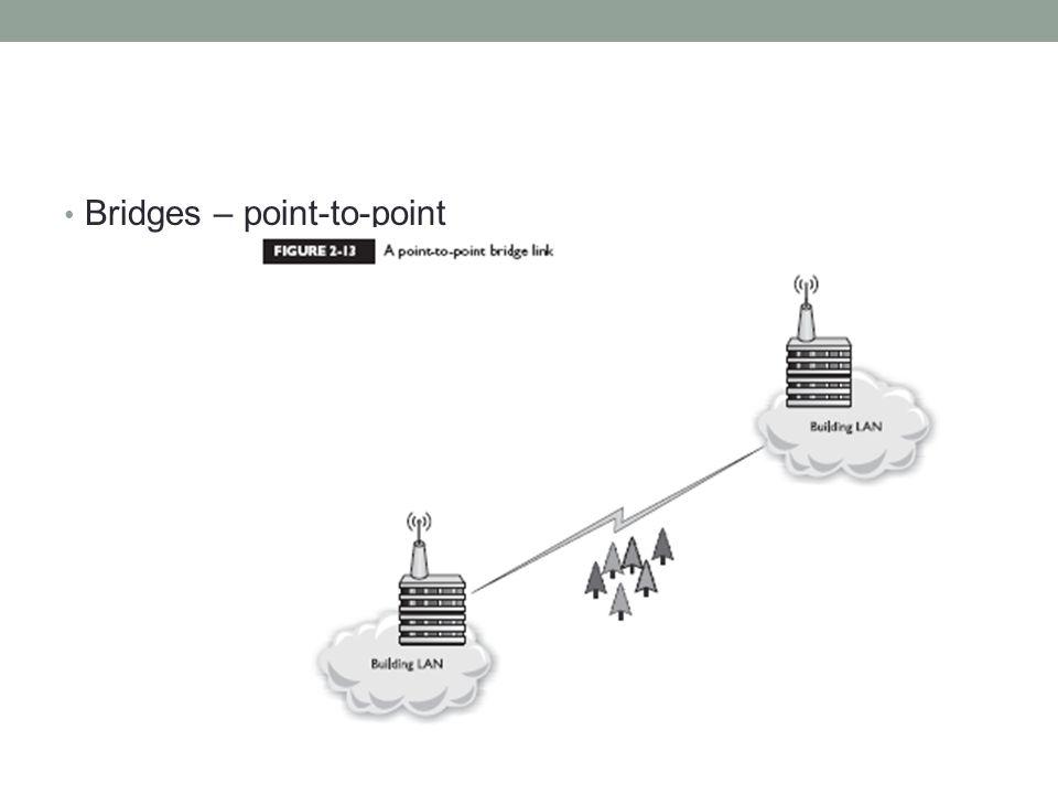 Bridges – point-to-point