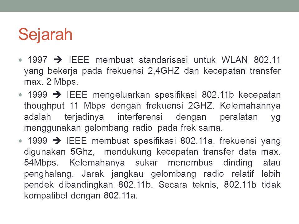 Sejarah 1997  IEEE membuat standarisasi untuk WLAN 802.11 yang bekerja pada frekuensi 2,4GHZ dan kecepatan transfer max. 2 Mbps. 1999  IEEE mengelua