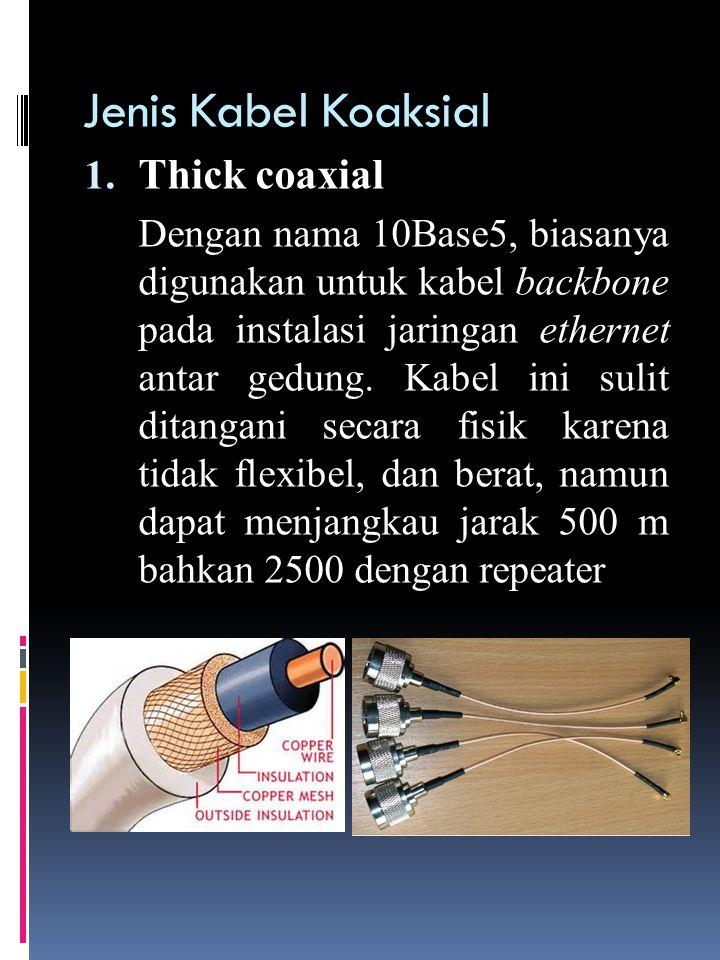 Jenis Kabel Koaksial 1.