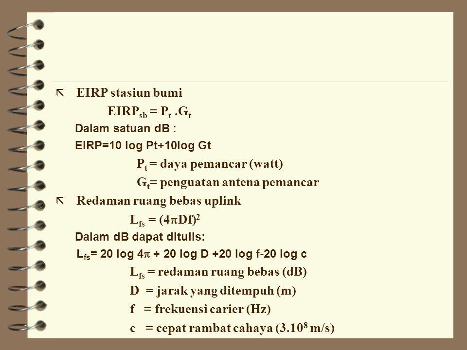 8.4 Hubungan Uplink Parameter yang dicari adalah (C/N) uplink dipengaruhi oleh: ã Penguatan antena Bila ditulis dalam dB: Gr=20 log  + 20 log d + 20 log f-20 log c + 10 log n G r = Penguatan antena (dB)  = efisiensi antena d = Diameter antena parabola (m) f = Frekuensi kerja (Hz) c = cepat rambat cahaya (3.