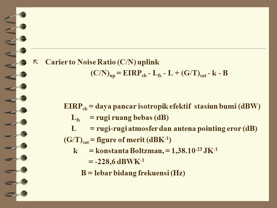 ã EIRP stasiun bumi EIRP sb = P t.G t Dalam satuan dB : EIRP=10 log Pt+10log Gt P t = daya pemancar (watt) G t = penguatan antena pemancar ã Redaman ruang bebas uplink L fs = (4  Df) 2 Dalam dB dapat ditulis: L fs = 20 log 4  + 20 log D +20 log f-20 log c L fs = redaman ruang bebas (dB) D = jarak yang ditempuh (m) f = frekuensi carier (Hz) c = cepat rambat cahaya (3.10 8 m/s)