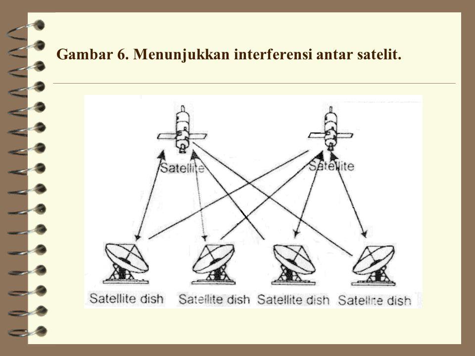 8.6 Interferensi Antar Satelit Interferensi yaitu gangguan sinyal yang disebabkan tidak diinginkan pada suatu sistem yang disebabkan oleh energi yang datang dari sumber luar Interferensi antara sistem satelit.