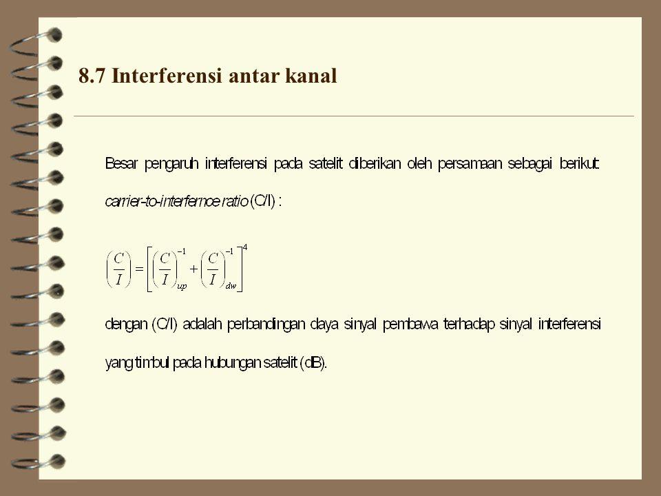 Gambar 6. Menunjukkan interferensi antar satelit.