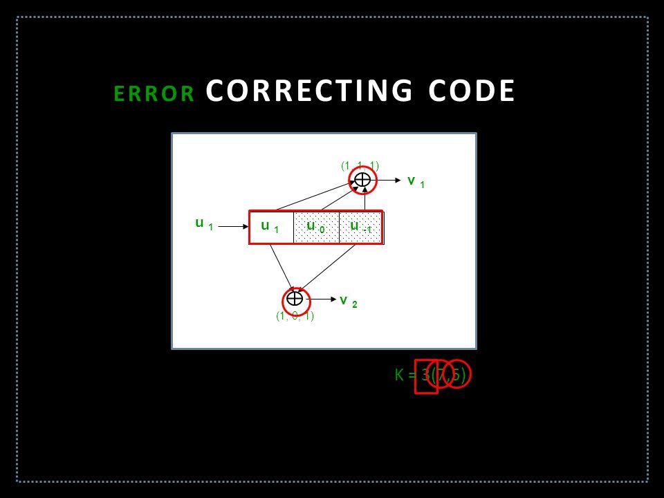 u 1 u 0 u -1 (1, 0, 1) v 2 v 1 (1, 1, 1) ERROR CORRECTING CODE K = 3(7,5)