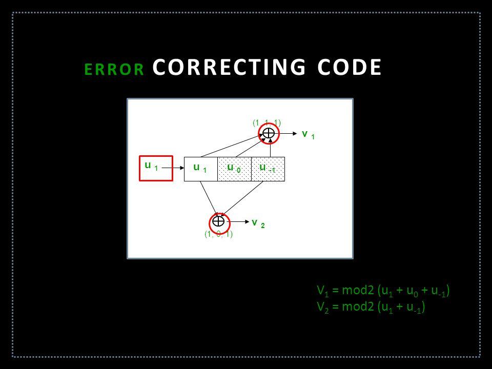 u 1 u 0 u -1 (1, 0, 1) v 2 v 1 (1, 1, 1) ERROR CORRECTING CODE V 1 = mod2 (u 1 + u 0 + u -1 ) V 2 = mod2 (u 1 + u -1 )