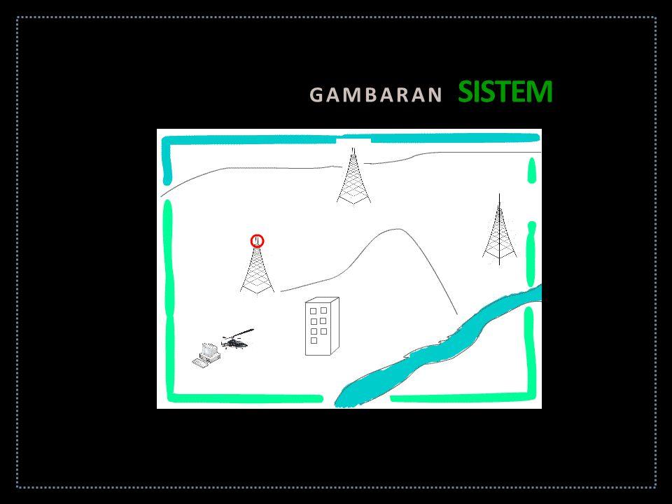 GAMBARAN SISTEM