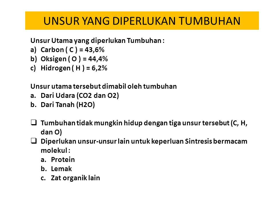 UNSUR YANG DIPERLUKAN TUMBUHAN Unsur Utama yang diperlukan Tumbuhan : a)Carbon ( C ) = 43,6% b)Oksigen ( O ) = 44,4% c)Hidrogen ( H ) = 6,2% Unsur uta