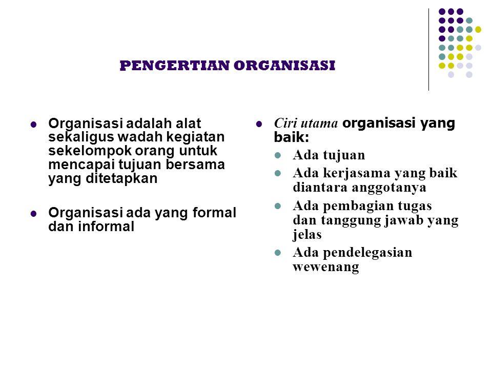 Parameter Kinerja Manajemen Ketenagaan No.Aspek kinerjaParameter 1.