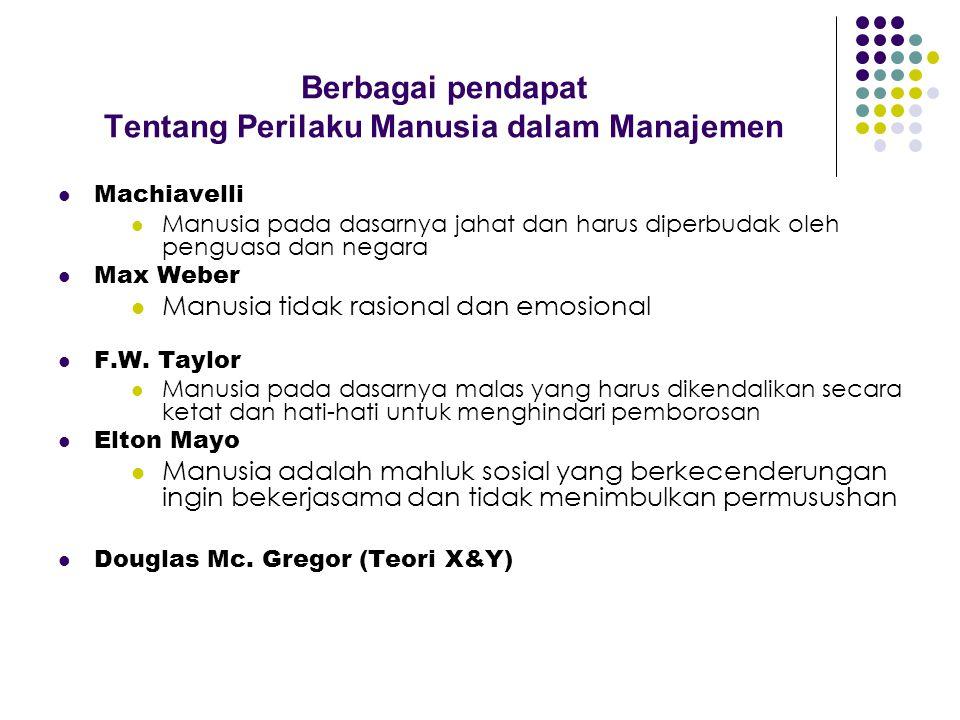Hak-Hak Pegawai 1.Gaji dan Penghasilan lain yang berhubungan gaji 2.