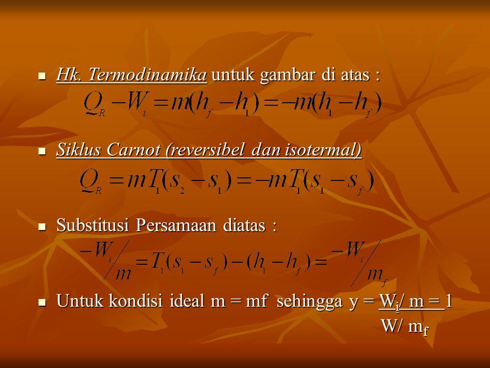 Hk. Termodinamika untuk gambar di atas : Hk. Termodinamika untuk gambar di atas : Siklus Carnot (reversibel dan isotermal) Siklus Carnot (reversibel d
