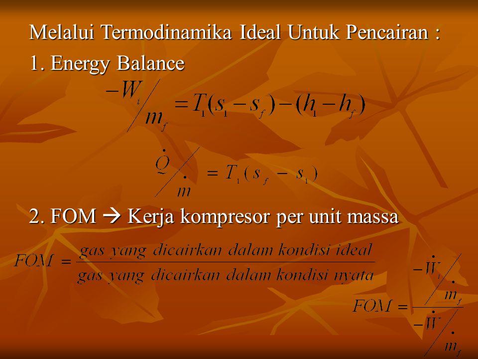 Melalui Termodinamika Ideal Untuk Pencairan : 1.Energy Balance 2.