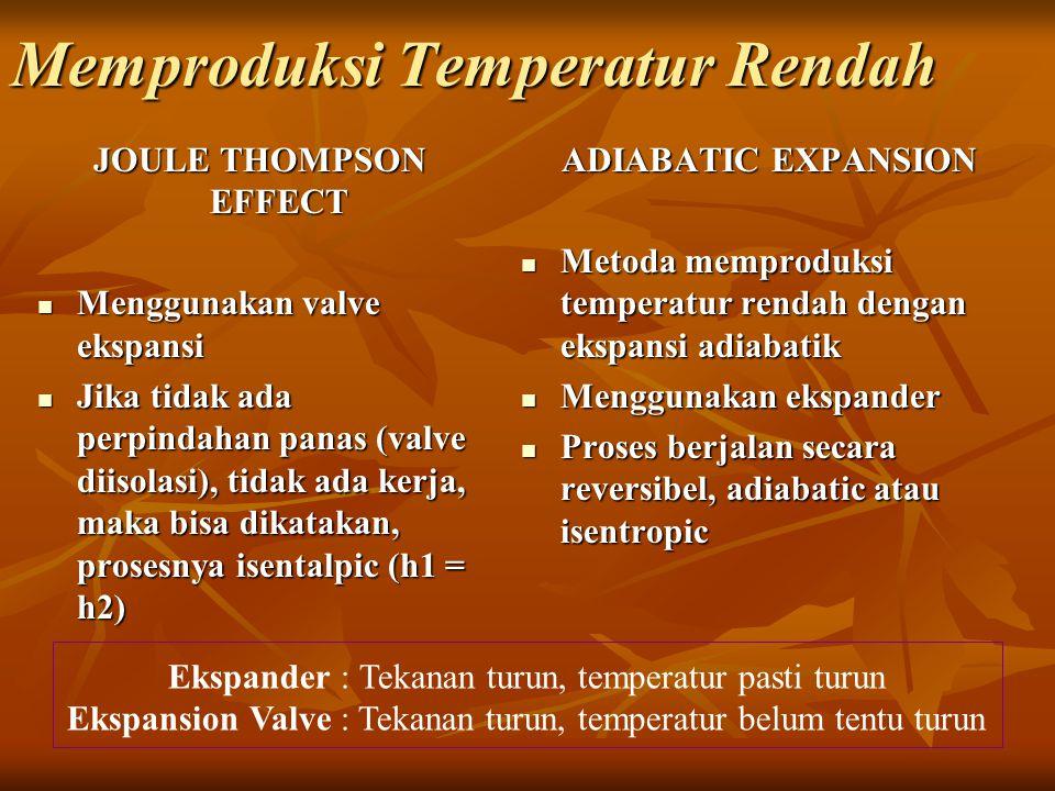 Memproduksi Temperatur Rendah JOULE THOMPSON EFFECT Menggunakan valve ekspansi Menggunakan valve ekspansi Jika tidak ada perpindahan panas (valve diisolasi), tidak ada kerja, maka bisa dikatakan, prosesnya isentalpic (h1 = h2) Jika tidak ada perpindahan panas (valve diisolasi), tidak ada kerja, maka bisa dikatakan, prosesnya isentalpic (h1 = h2) ADIABATIC EXPANSION Metoda memproduksi temperatur rendah dengan ekspansi adiabatik Metoda memproduksi temperatur rendah dengan ekspansi adiabatik Menggunakan ekspander Menggunakan ekspander Proses berjalan secara reversibel, adiabatic atau isentropic Proses berjalan secara reversibel, adiabatic atau isentropic Ekspander : Tekanan turun, temperatur pasti turun Ekspansion Valve : Tekanan turun, temperatur belum tentu turun
