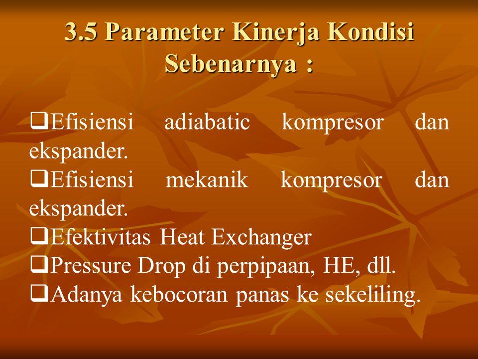 3.5 Parameter Kinerja Kondisi Sebenarnya :  Efisiensi adiabatic kompresor dan ekspander.  Efisiensi mekanik kompresor dan ekspander.  Efektivitas H