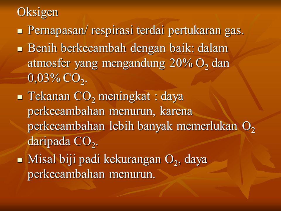 Oksigen Pernapasan/ respirasi terdai pertukaran gas. Pernapasan/ respirasi terdai pertukaran gas. Benih berkecambah dengan baik: dalam atmosfer yang m