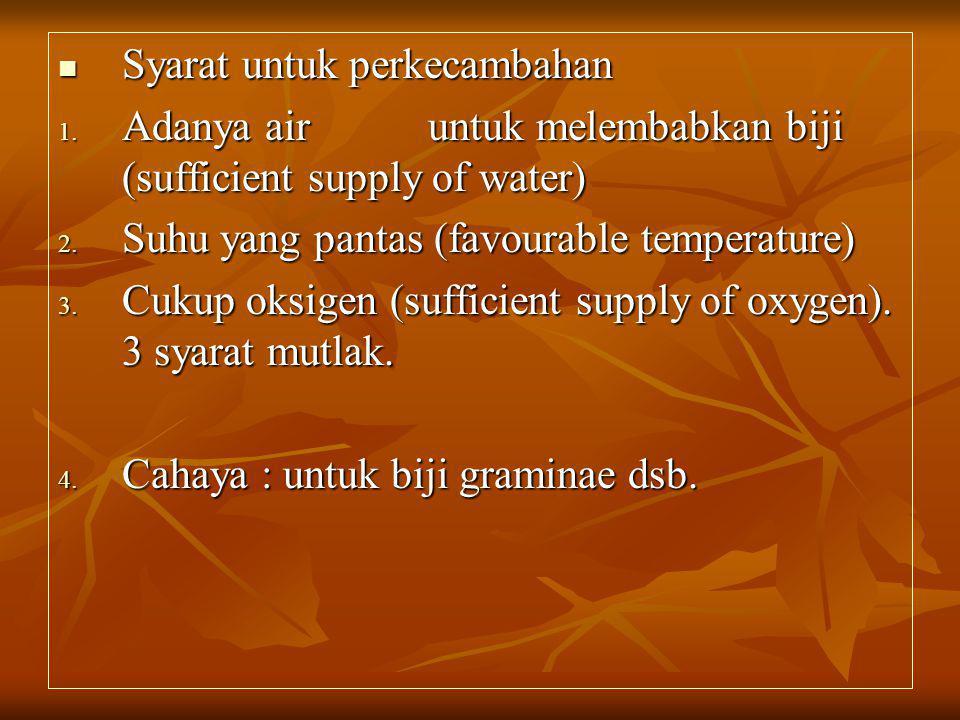 Syarat untuk perkecambahan Syarat untuk perkecambahan 1. Adanya air untuk melembabkan biji (sufficient supply of water) 2. Suhu yang pantas (favourabl