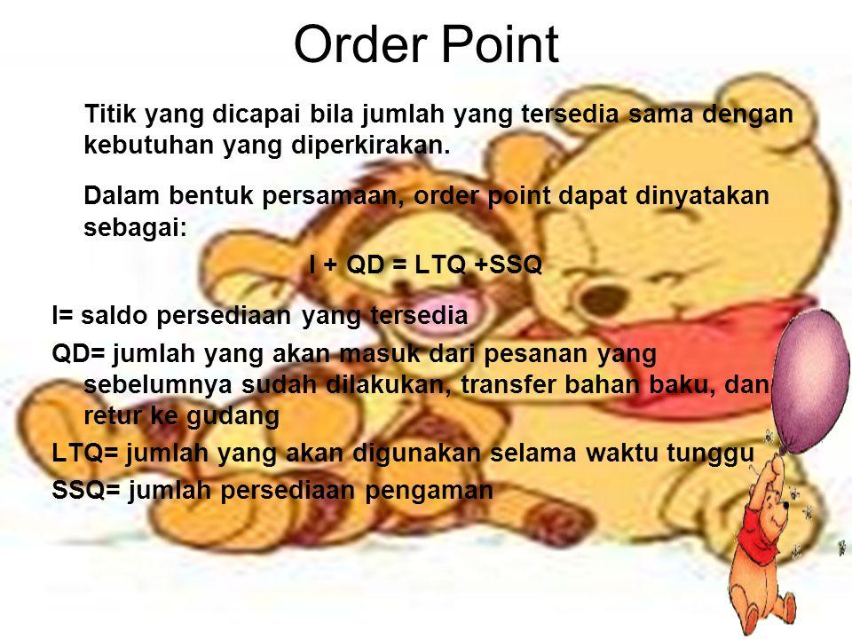 Order Point Titik yang dicapai bila jumlah yang tersedia sama dengan kebutuhan yang diperkirakan. Dalam bentuk persamaan, order point dapat dinyatakan