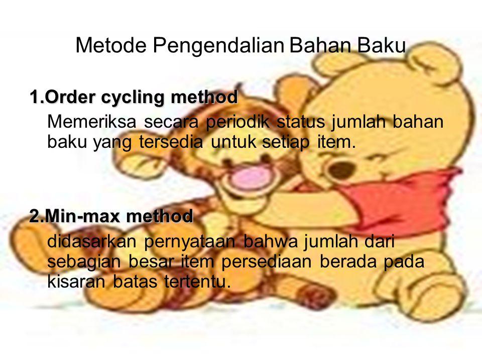 Metode Pengendalian Bahan Baku 1.Order cycling method Memeriksa secara periodik status jumlah bahan baku yang tersedia untuk setiap item. 2.Min-max me