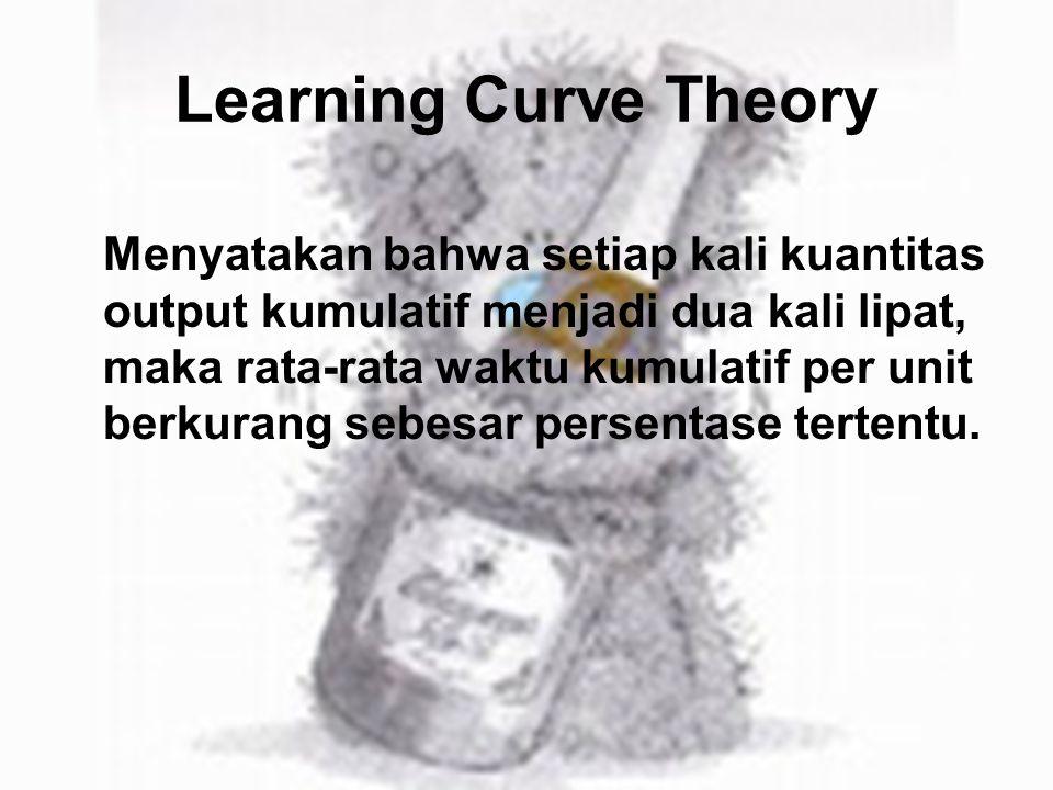 Learning Curve Theory Menyatakan bahwa setiap kali kuantitas output kumulatif menjadi dua kali lipat, maka rata-rata waktu kumulatif per unit berkuran