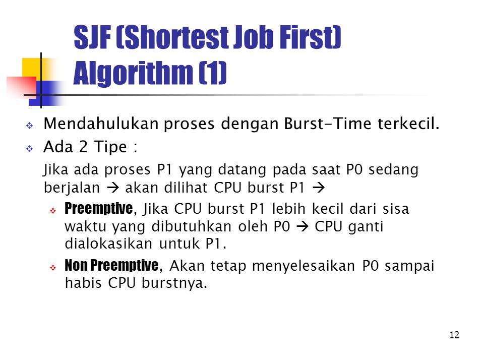 12 SJF (Shortest Job First) Algorithm (1)  Mendahulukan proses dengan Burst-Time terkecil.  Ada 2 Tipe : Jika ada proses P1 yang datang pada saat P0