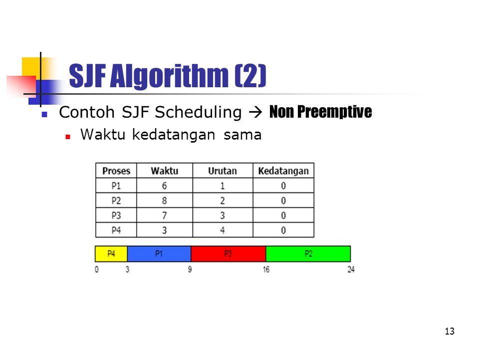 13 SJF Algorithm (2) Contoh SJF Scheduling  Non Preemptive Waktu kedatangan sama