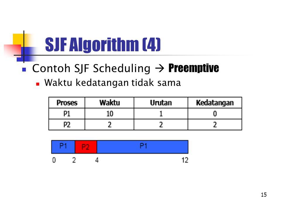 15 SJF Algorithm (4) Contoh SJF Scheduling  Preemptive Waktu kedatangan tidak sama