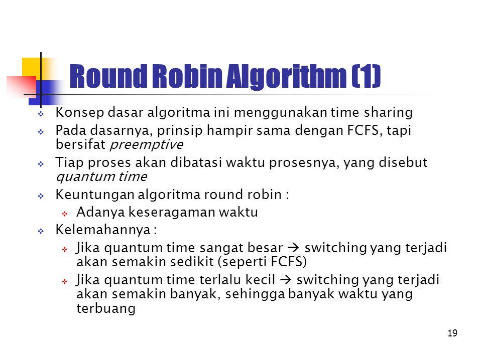 19 Round Robin Algorithm (1)  Konsep dasar algoritma ini menggunakan time sharing  Pada dasarnya, prinsip hampir sama dengan FCFS, tapi bersifat pre