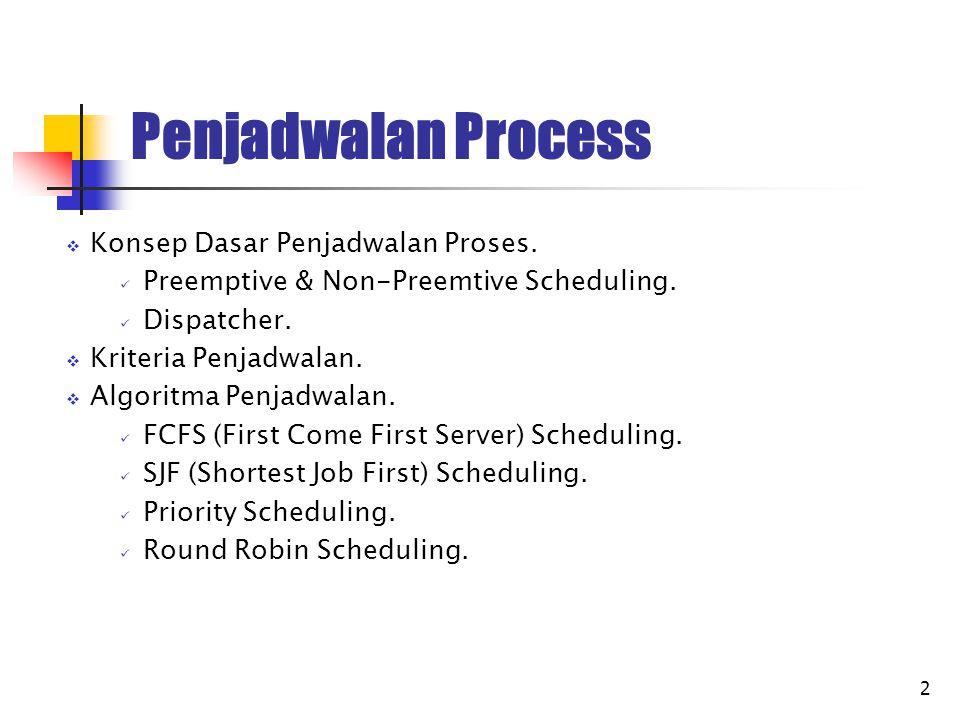 2 Penjadwalan Process  Konsep Dasar Penjadwalan Proses. Preemptive & Non-Preemtive Scheduling. Dispatcher.  Kriteria Penjadwalan.  Algoritma Penjad