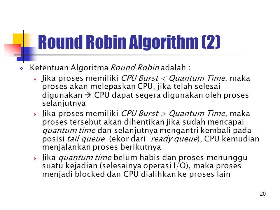 20 Round Robin Algorithm (2)  Ketentuan Algoritma Round Robin adalah :  Jika proses memiliki CPU Burst < Quantum Time, maka proses akan melepaskan C
