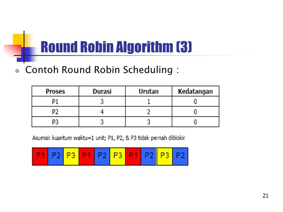 21 Round Robin Algorithm (3)  Contoh Round Robin Scheduling :