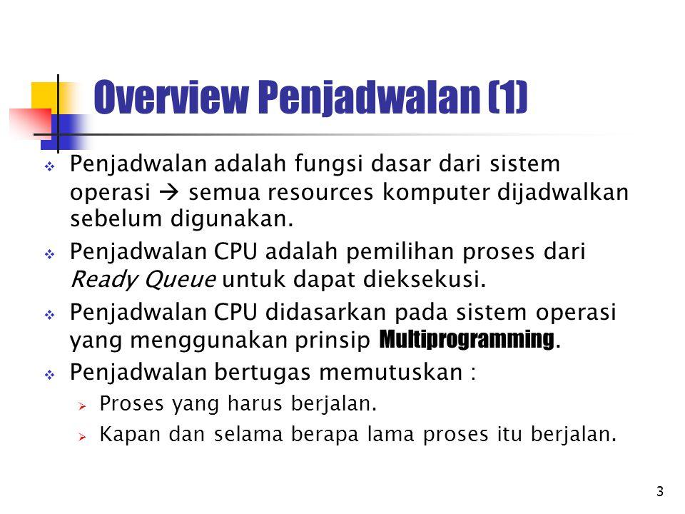 4 Overview Penjadwalan (2) Pada saat CPU Idle  SO harus memilih proses yang ada dalam memori utama (Ready Queue) dan mengalokasikan CPU untuk mengeksekusinya.