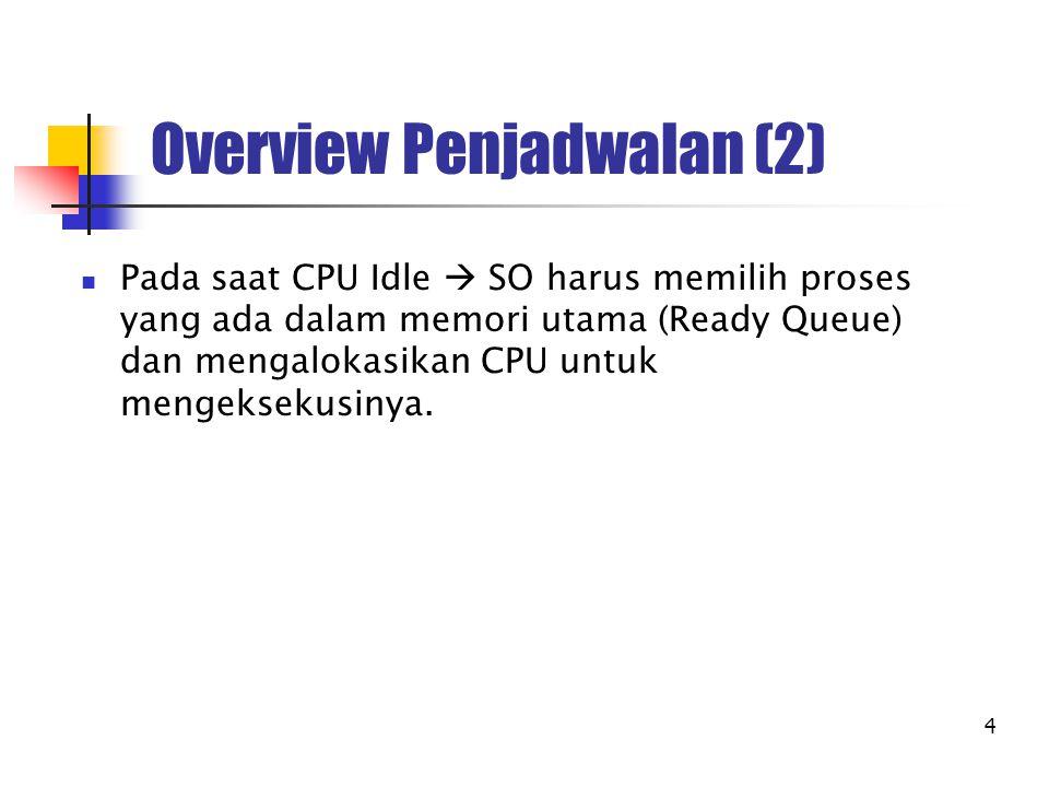 4 Overview Penjadwalan (2) Pada saat CPU Idle  SO harus memilih proses yang ada dalam memori utama (Ready Queue) dan mengalokasikan CPU untuk mengeks
