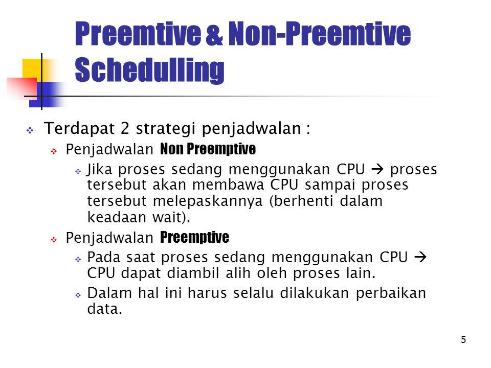 5 Preemtive & Non-Preemtive Schedulling  Terdapat 2 strategi penjadwalan :  Penjadwalan Non Preemptive  Jika proses sedang menggunakan CPU  proses
