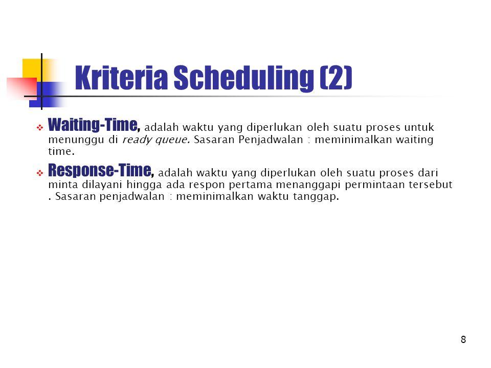 8 Kriteria Scheduling (2)  Waiting-Time, adalah waktu yang diperlukan oleh suatu proses untuk menunggu di ready queue. Sasaran Penjadwalan : meminima