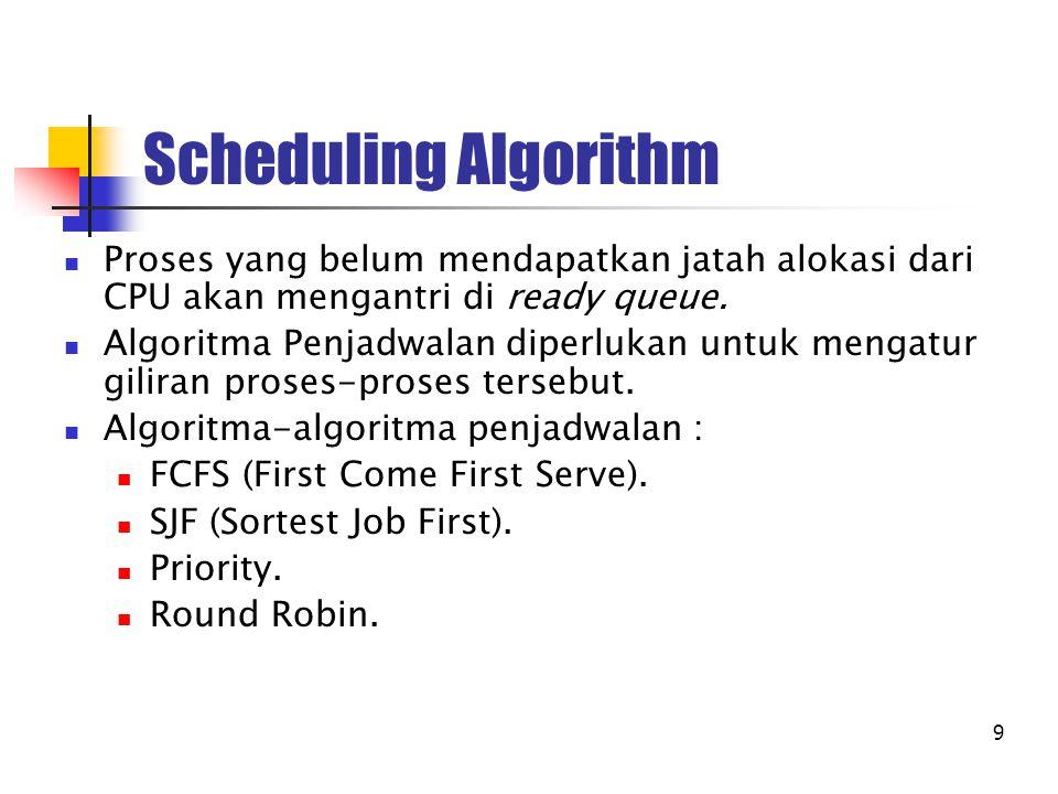 9 Scheduling Algorithm Proses yang belum mendapatkan jatah alokasi dari CPU akan mengantri di ready queue. Algoritma Penjadwalan diperlukan untuk meng
