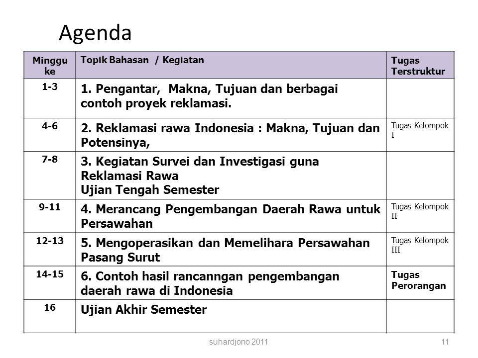 Agenda Minggu ke Topik Bahasan / KegiatanTugas Terstruktur 1-3 1.