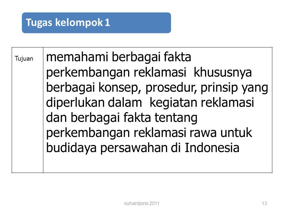 suhardjono 201113 Tugas kelompok 1 Tujuan memahami berbagai fakta perkembangan reklamasi khususnya berbagai konsep, prosedur, prinsip yang diperlukan dalam kegiatan reklamasi dan berbagai fakta tentang perkembangan reklamasi rawa untuk budidaya persawahan di Indonesia