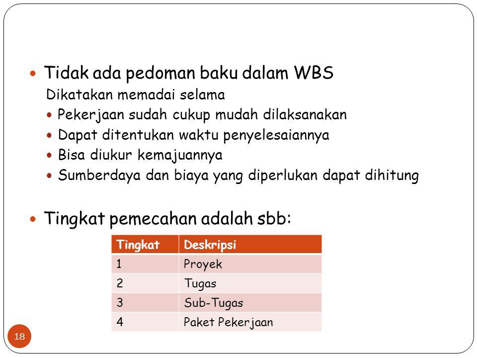 Tidak ada pedoman baku dalam WBS Dikatakan memadai selama Pekerjaan sudah cukup mudah dilaksanakan Dapat ditentukan waktu penyelesaiannya Bisa diukur