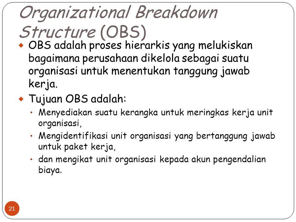 Organizational Breakdown Structure (OBS)  OBS adalah proses hierarkis yang melukiskan bagaimana perusahaan dikelola sebagai suatu organisasi untuk menentukan tanggung jawab kerja.