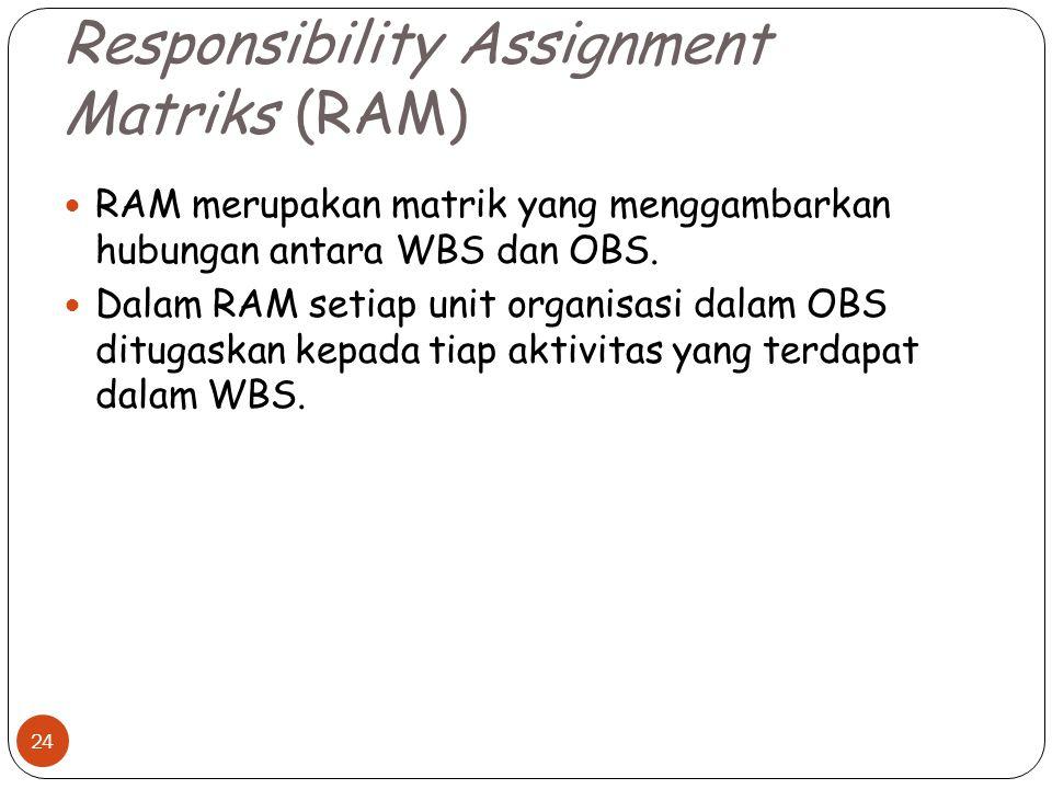 Responsibility Assignment Matriks (RAM) RAM merupakan matrik yang menggambarkan hubungan antara WBS dan OBS. Dalam RAM setiap unit organisasi dalam OB