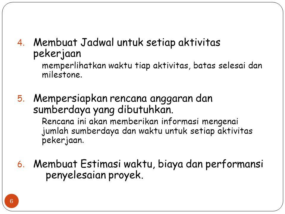 4. Membuat Jadwal untuk setiap aktivitas pekerjaan memperlihatkan waktu tiap aktivitas, batas selesai dan milestone. 5. Mempersiapkan rencana anggaran