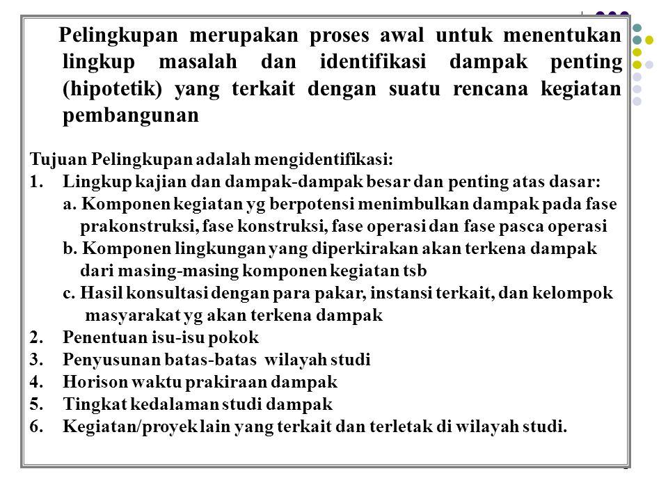 23 Dampak Kumulatif Suatu aktivitas yang efeknya kecil, mungkin dampaknya tidak nampak atau tidak dianggap penting.