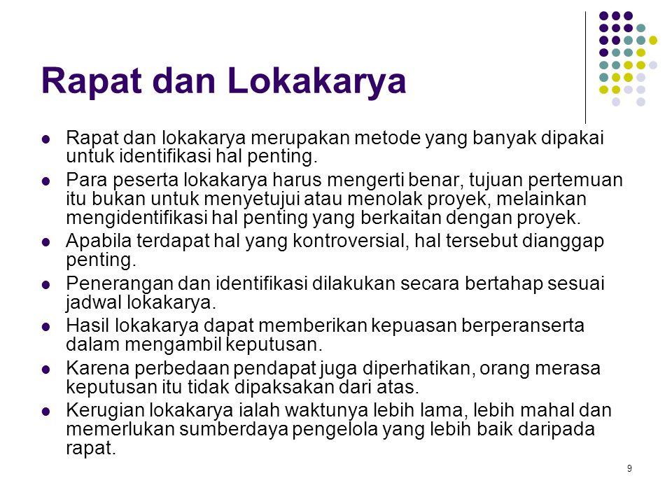 9 Rapat dan Lokakarya Rapat dan lokakarya merupakan metode yang banyak dipakai untuk identifikasi hal penting. Para peserta lokakarya harus mengerti b