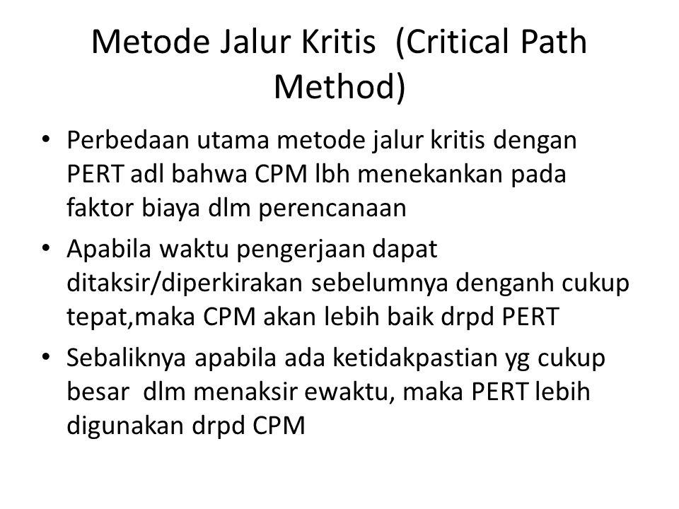 Metode Jalur Kritis (Critical Path Method) Perbedaan utama metode jalur kritis dengan PERT adl bahwa CPM lbh menekankan pada faktor biaya dlm perencan